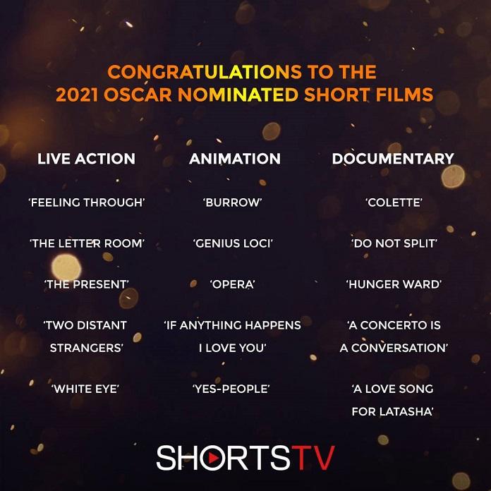 Ranked: 2021 Oscar Nominated Animated Short Films
